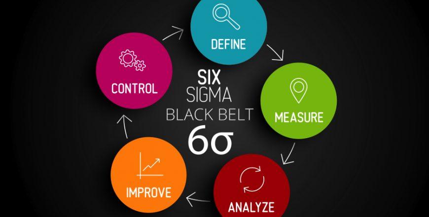 Certified Six Sigma Black Belt